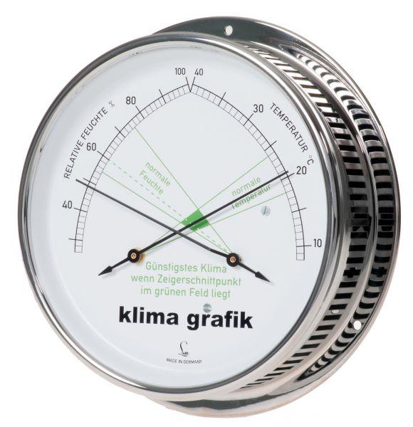 5041.00 | LUFFT Klimamesser weiß