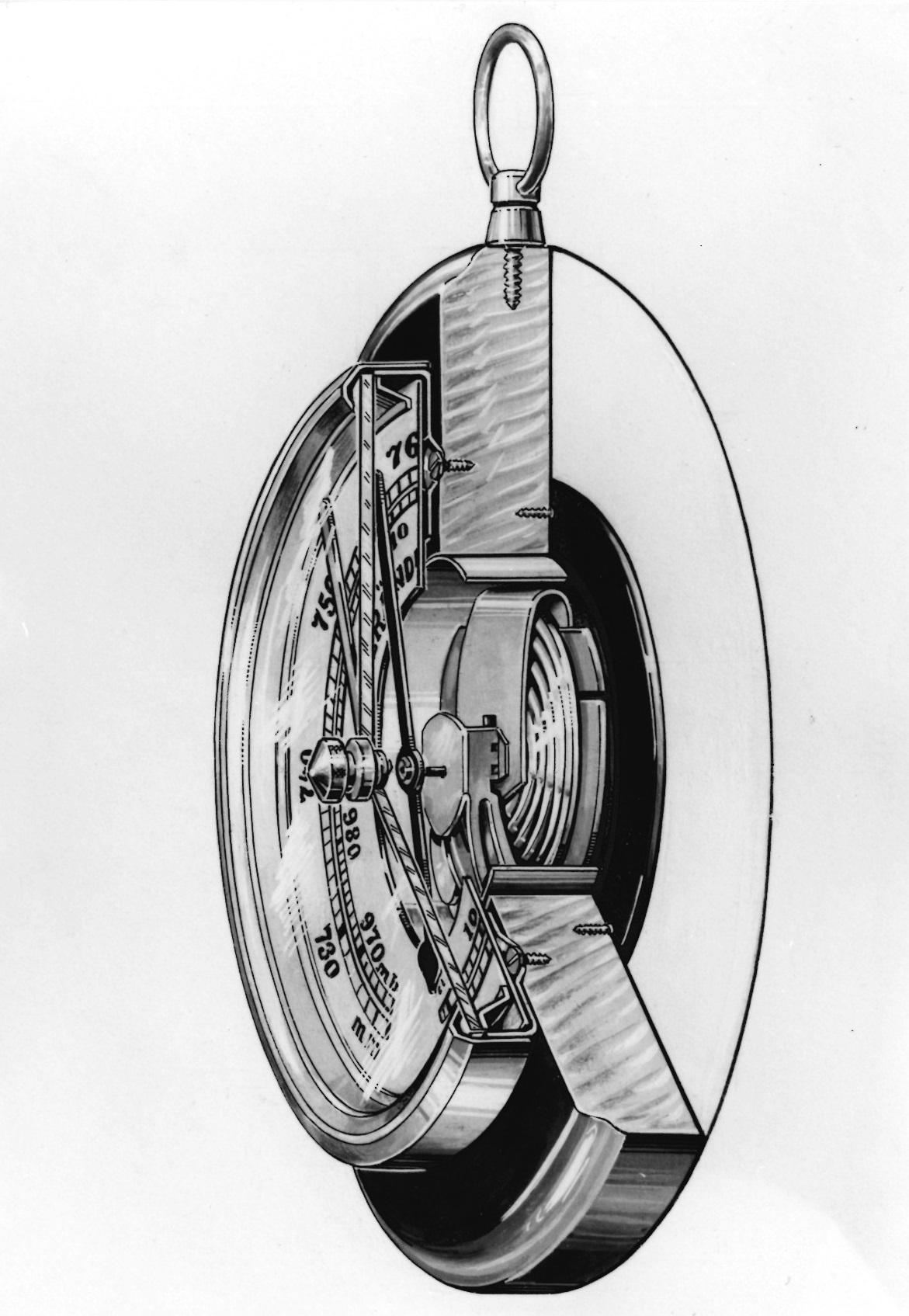 Querschnitt-Barometer