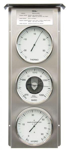 803-01 | Außenwetterstation mit Wetterregeln